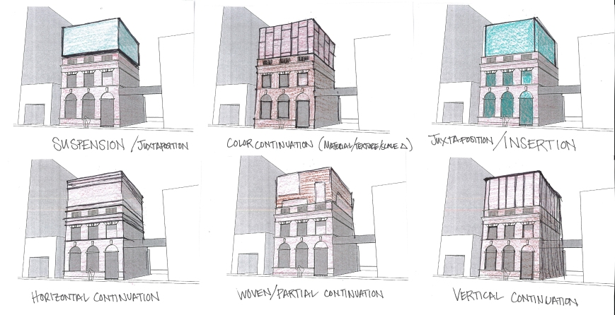 Old And New Architecture Design Relationship april | 2014 |
