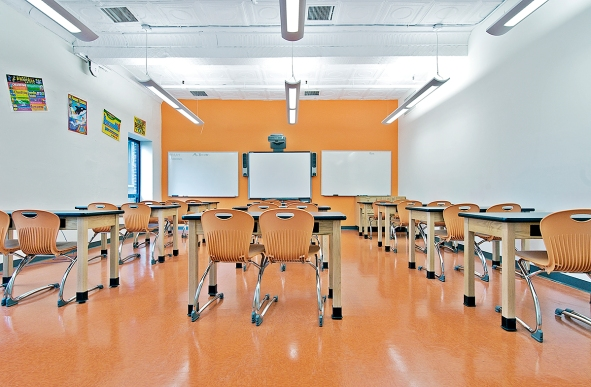 Importance Of Natural Light In Classrooms